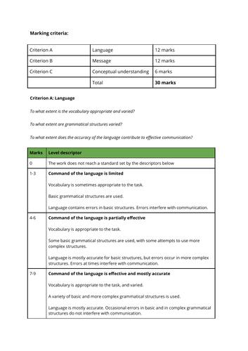 ib english sl paper 2 mark scheme