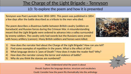 Charge of the Light Brigade teaching/revision slide