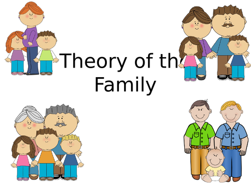 Families and Households Revision with Research Methods