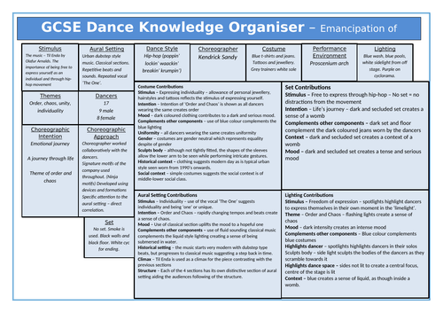 GCSE Dance New Spec Knowledge Organiser - Emancipation of Expressionism