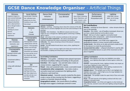 GCSE Dance New Spec Knowledge Organiser - Artificial Things