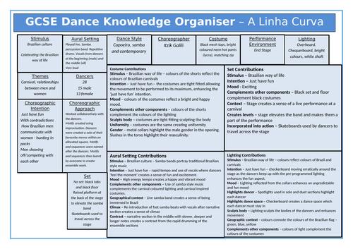GCSE Dance New Spec Knowledge Organiser - A Linha Curva