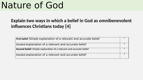 AQA GCSE Religious Studies: Revision for assessment