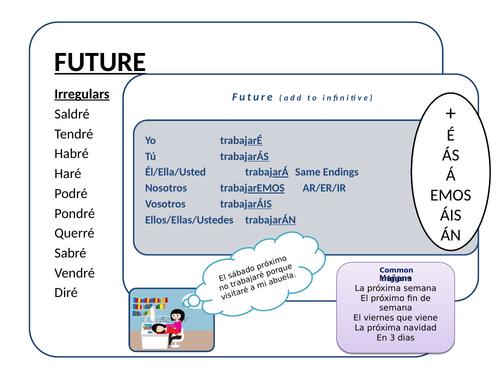Future Tense CARD / MAT