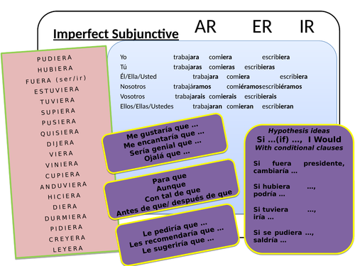 Imperfect subjunctive  verb MAT/AID Helps to get those top grades with triggers, regular/irregular