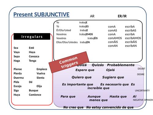 Present Subjunctive Tense MAT/AID Triggers/regular&irregular conjugations/QUICK Visual prompt