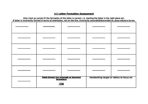 Letter formation Assessment sheet