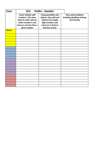 Maths Early Learning Goal Breakdown tick list