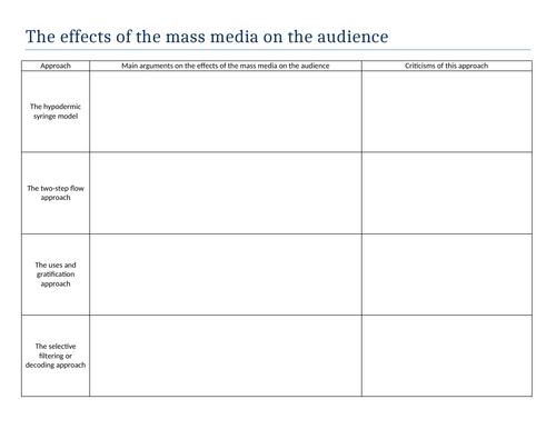 IGCSE Sociology Bias and Distortion in the Media