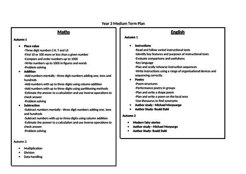 Year 3 - Medium term plan