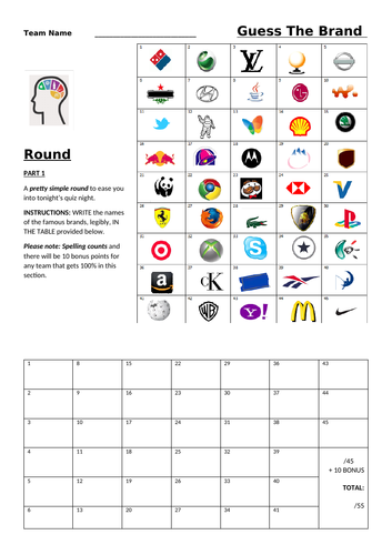 Guess The Logos and Alphabet Brands Worksheet for Tutor Time