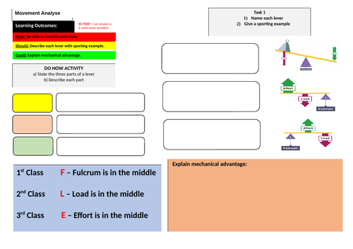 Lever System Learning Mat