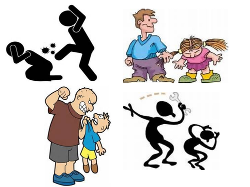 SAFEGUARDING ACTIVITY -TYPES/SIGNS OF ABUSE