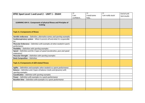 BTEC First award in Sport Level 2 Exam Checklist - Unit 1