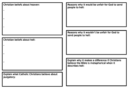 AQA GCSE RE RS - Christianity Beliefs - L8 Heaven and Hell