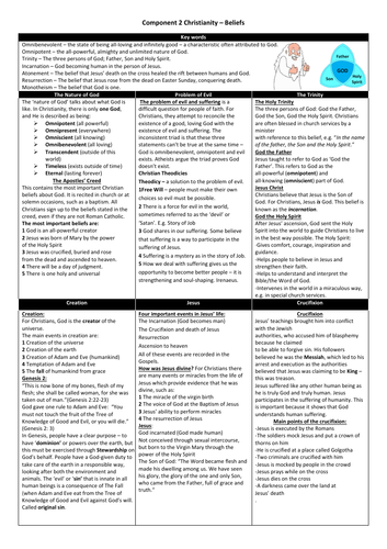 Eduqas GCSE Christianity (Component 2) Revision - Beliefs - A4 Sheet