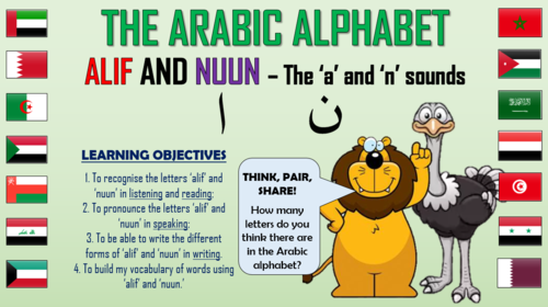 The Arabic Alphabet - Alif and Nuun - The 'a' and 'n' sounds!