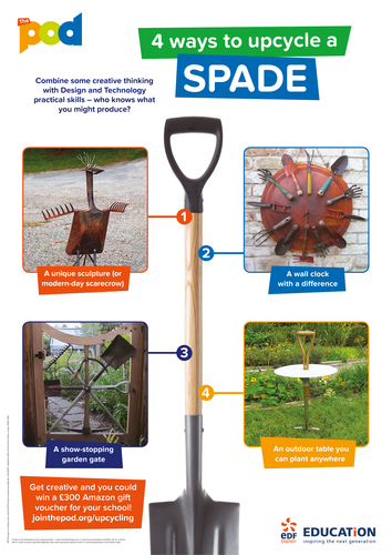 Upcycling a spade poster