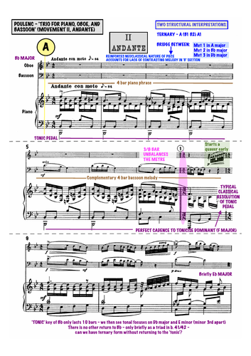 EDUQAS A Level Music - 'Trio for Piano, Oboe and Bassoon' Annotated Score