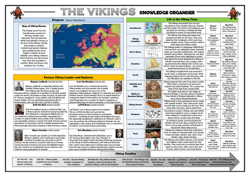 The Vikings Knowledge Organiser/ Revision Mat!