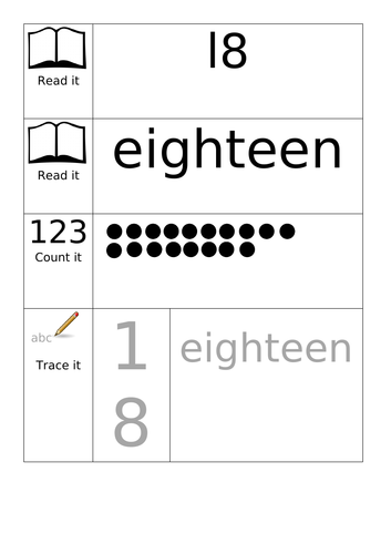 Number 1-20 SEN/TEACCH print