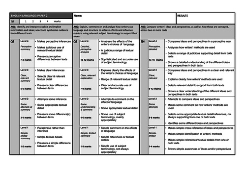 AQA English Language Paper 2 Section A Mark Sheet