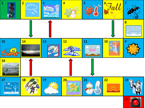 Weather Game board PowerPoint version