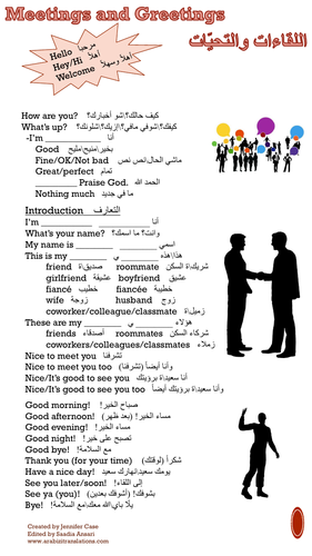 Meetings and Greetings (اللقاءات والتحيّات) Reference Sheet