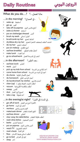 Daily Routines (الروتين اليومية) Reference Sheet