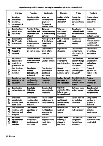 Chemistry AQA Revision Timetable 2019 [trilogy, triple and differentiated]