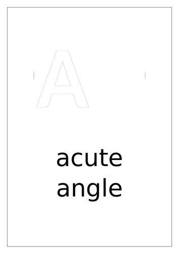 Mathematic Wall Vocabulary terminology