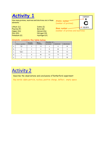 Atomic mass and Number lesson