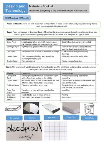 GCSE DT Revision Study Guide