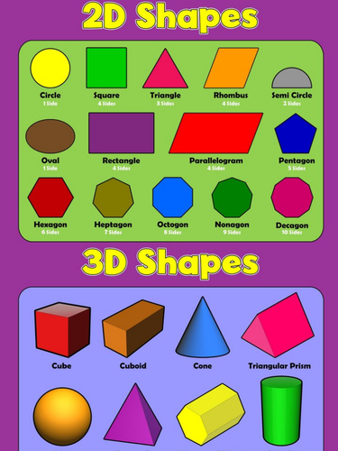 Identify common 2D shapes and their properties- for year 1 (KS1)