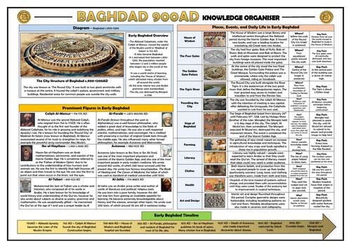 Baghdad 900AD Knowledge Organiser/ Revision Mat!