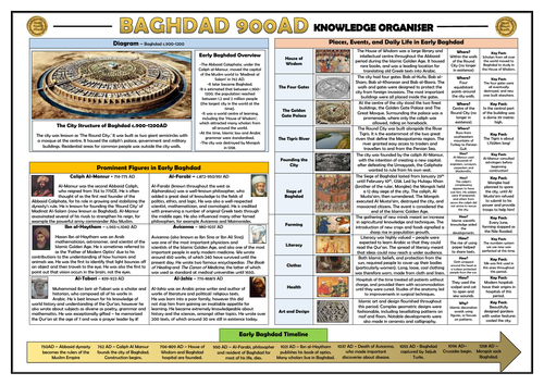 Baghdad 900AD Knowledge Organiser/ Revision Mat!