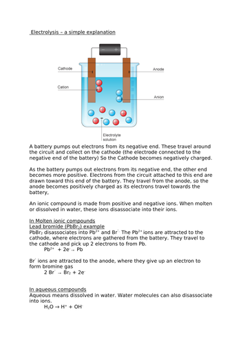 A simple introduction to electrolysis