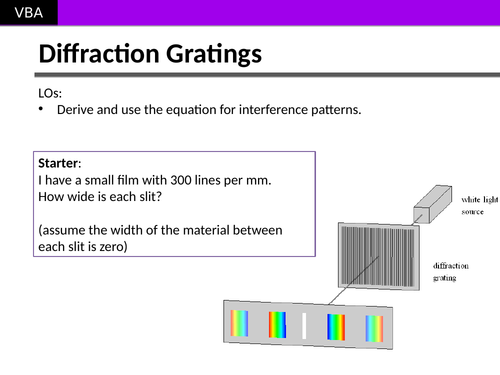AS Physics Diffraction Gratings, Formula Derivation and Practical