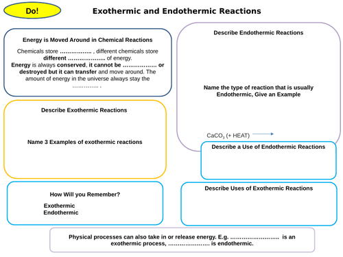 Worksheets/ Work Mats & Information Mats for Topic 5 Energy Changes, Chemistry AQA 9-1