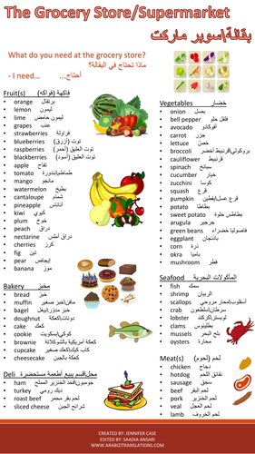 The Grocery Store/Supermarket (بقالة وسوبر ماركت) Reference Sheet