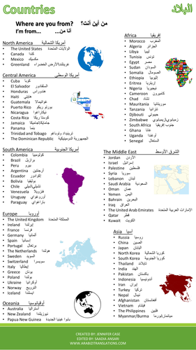 Countries and Nationalities (البلاد والجنسيات) Reference Sheet - the Child-Friendly Version