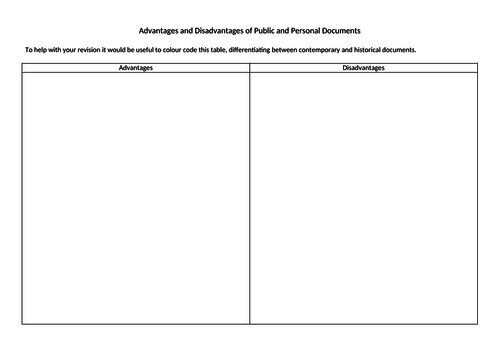 Public and Personal Documents
