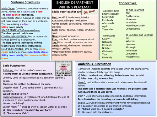 Literacy Placemat