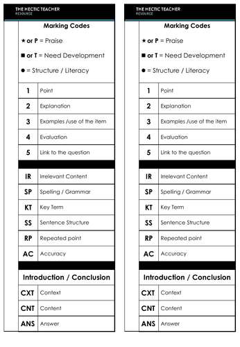 AQA A Level Sociology - Exam Question Structure Bookmarks