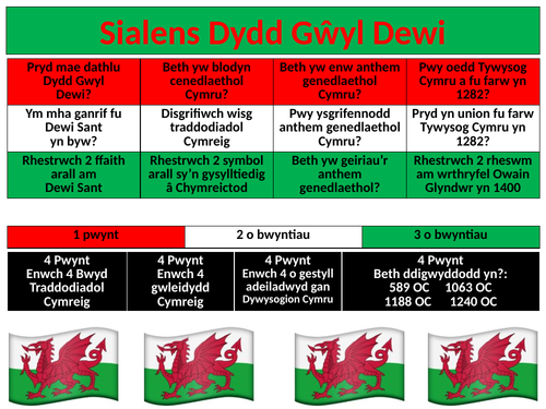 Saint David's Day Challenge (form time idea)