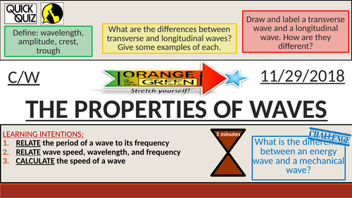 KS4 New GCSE (9-1) - The Properties of Waves (AQA P11.2 Waves)