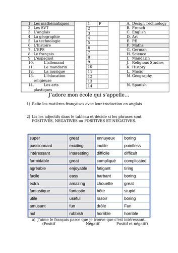 KS3 - French - Allez 1 2.3 matières - school subjects (reading - comparative - opinions - grammar)