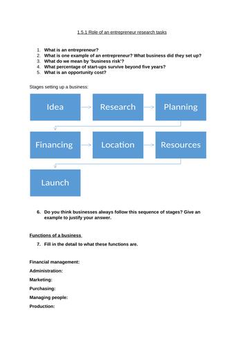1.5.1 Role of the entrepreneur whole lesson A-level business edexcel