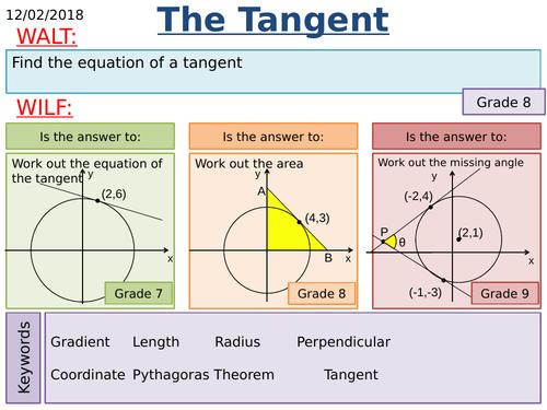KS4 Maths: Equations of Circles