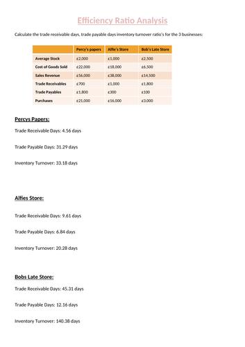 L3 BTEC Business (2016 spec) Unit 3 Exam - Ratio Analysis